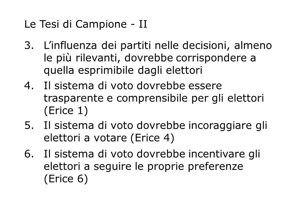 Le Tesi di Campione - II