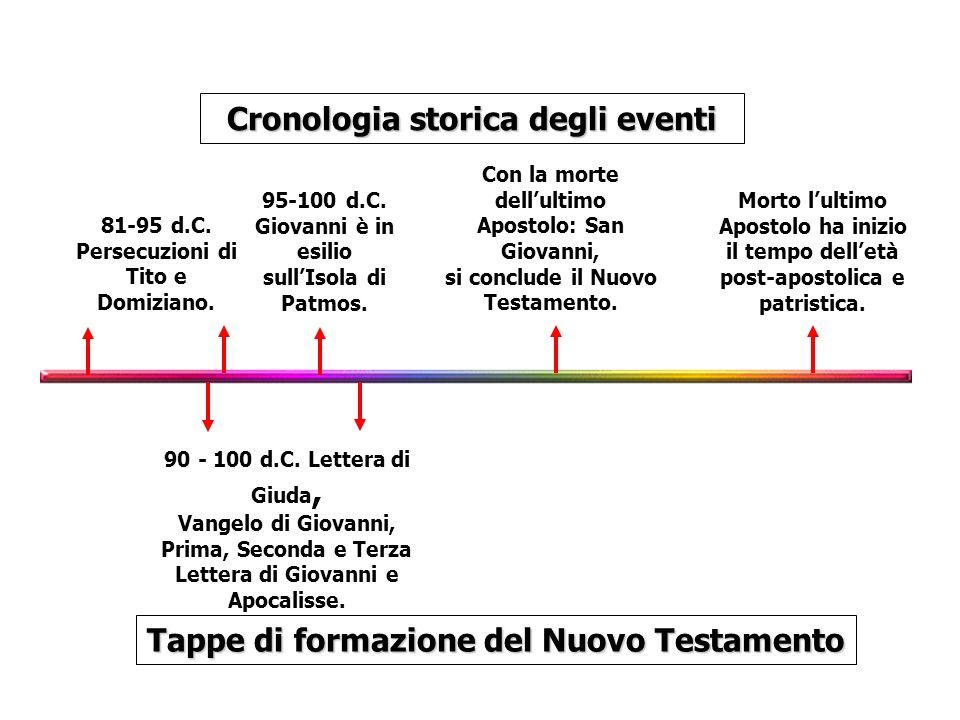 Cronologia storica degli eventi