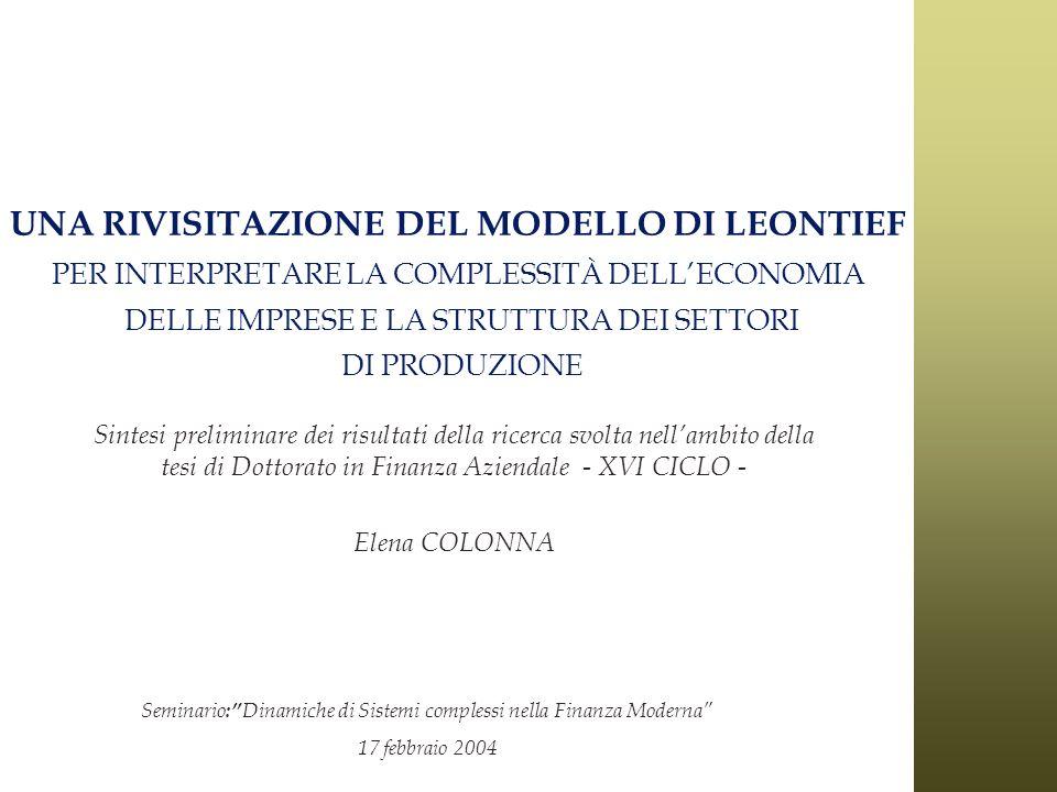 Seminario: Dinamiche di Sistemi complessi nella Finanza Moderna
