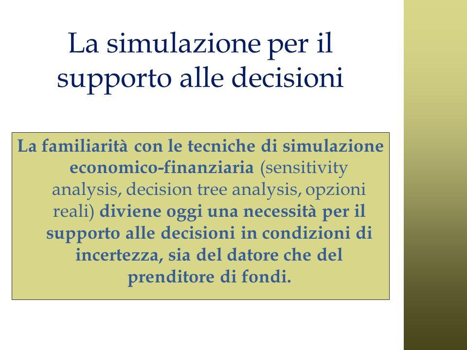 La simulazione per il supporto alle decisioni