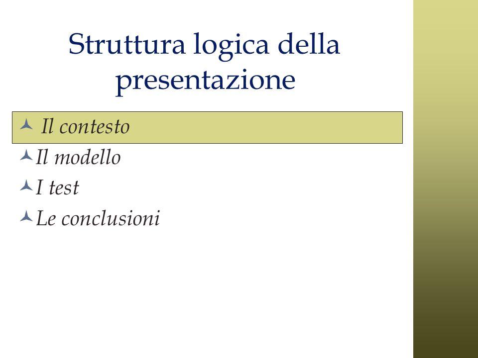 Struttura logica della presentazione