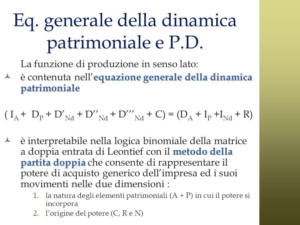 Eq. generale della dinamica patrimoniale e P.D.