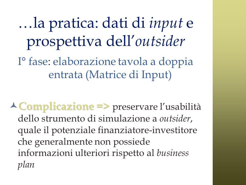 …la pratica: dati di input e prospettiva dell'outsider