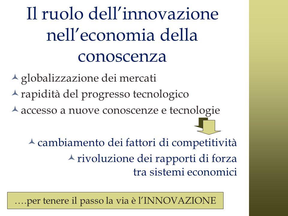 Il ruolo dell'innovazione nell'economia della conoscenza