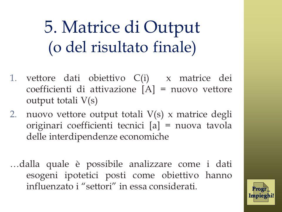 5. Matrice di Output (o del risultato finale)