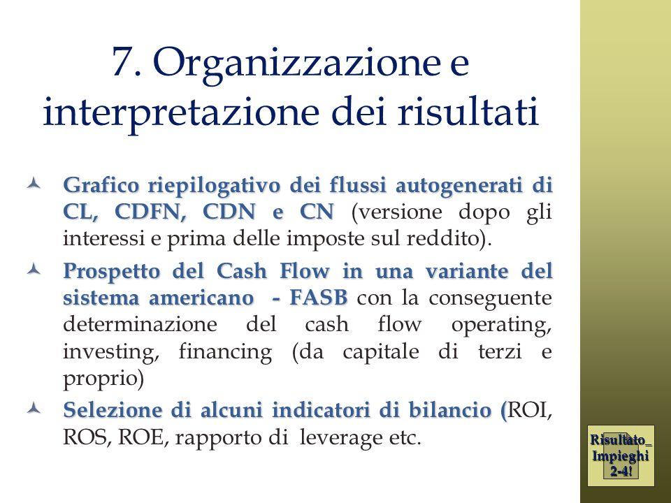7. Organizzazione e interpretazione dei risultati