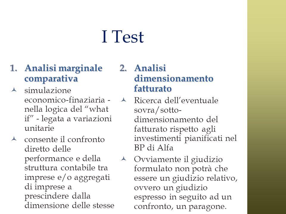 I Test Analisi marginale comparativa Analisi dimensionamento fatturato