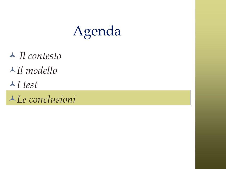 Agenda Il contesto Il modello I test Le conclusioni