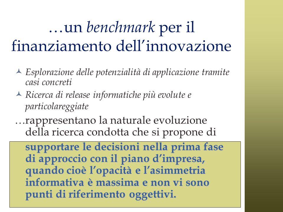 …un benchmark per il finanziamento dell'innovazione