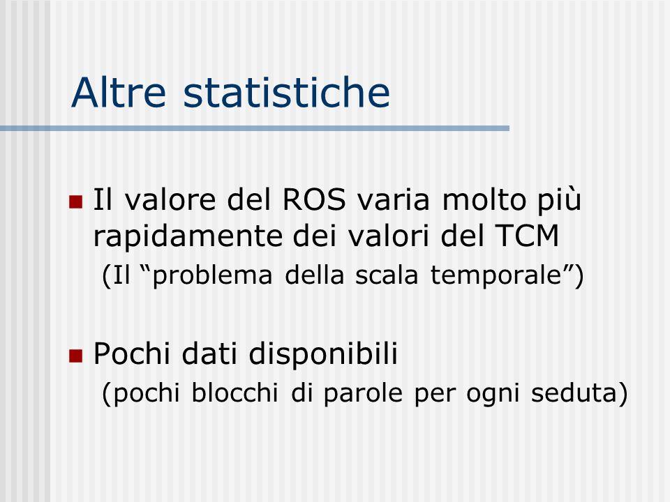 Altre statistiche Il valore del ROS varia molto più rapidamente dei valori del TCM. (Il problema della scala temporale )
