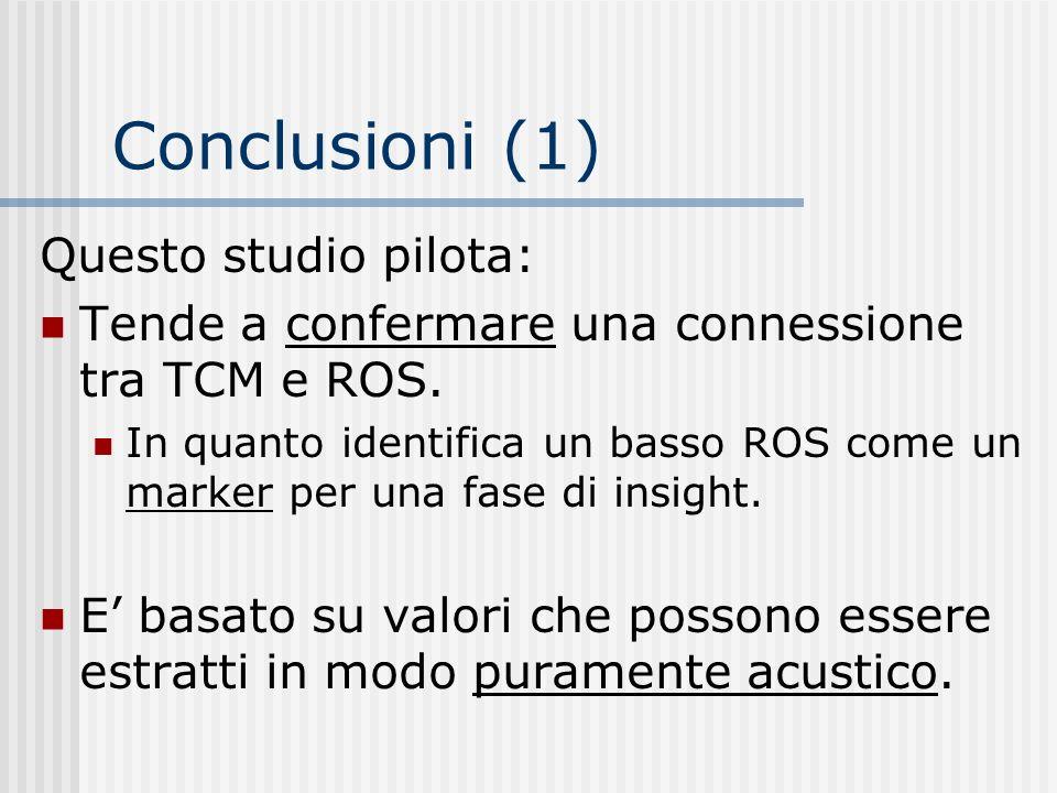 Conclusioni (1) Questo studio pilota: