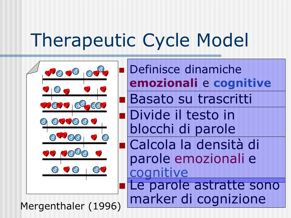 Therapeutic Cycle Model