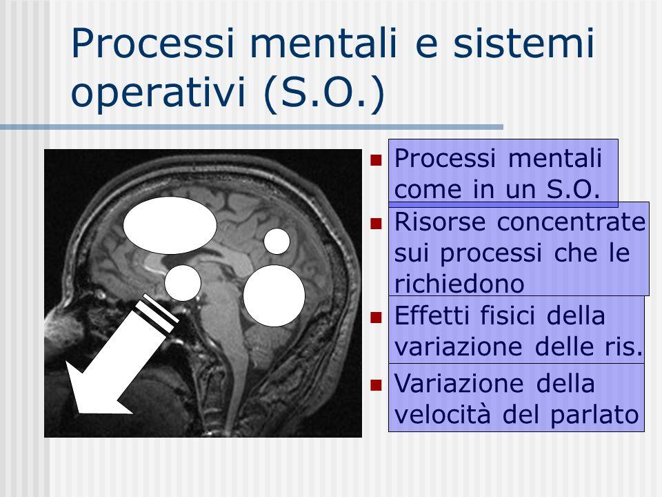 Processi mentali e sistemi operativi (S.O.)