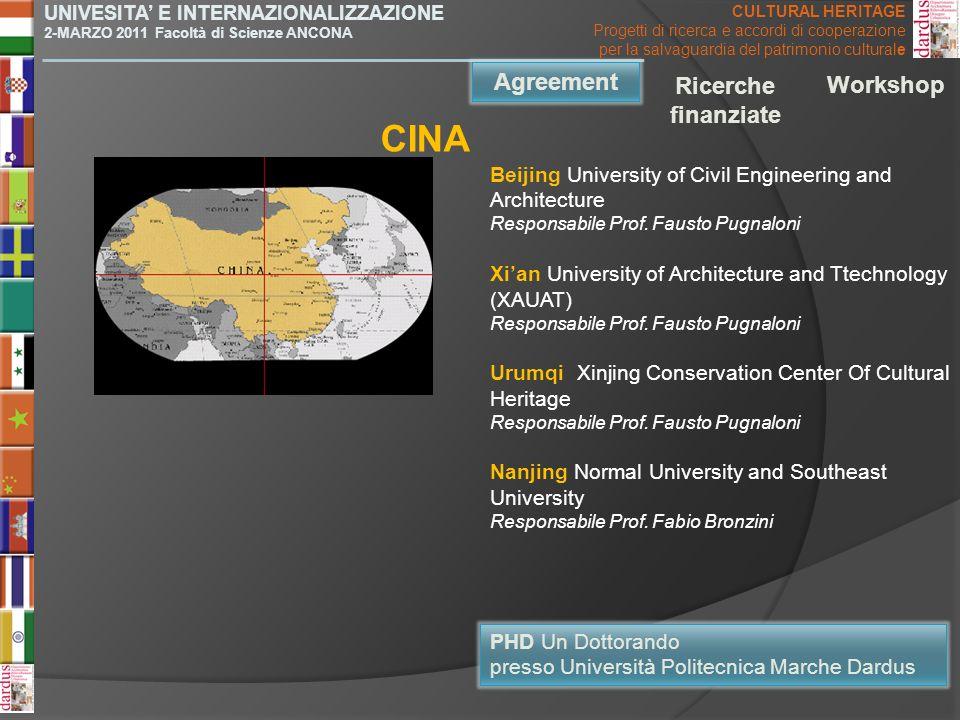 CINA Agreement Agreement Ricerche Workshop finanziate
