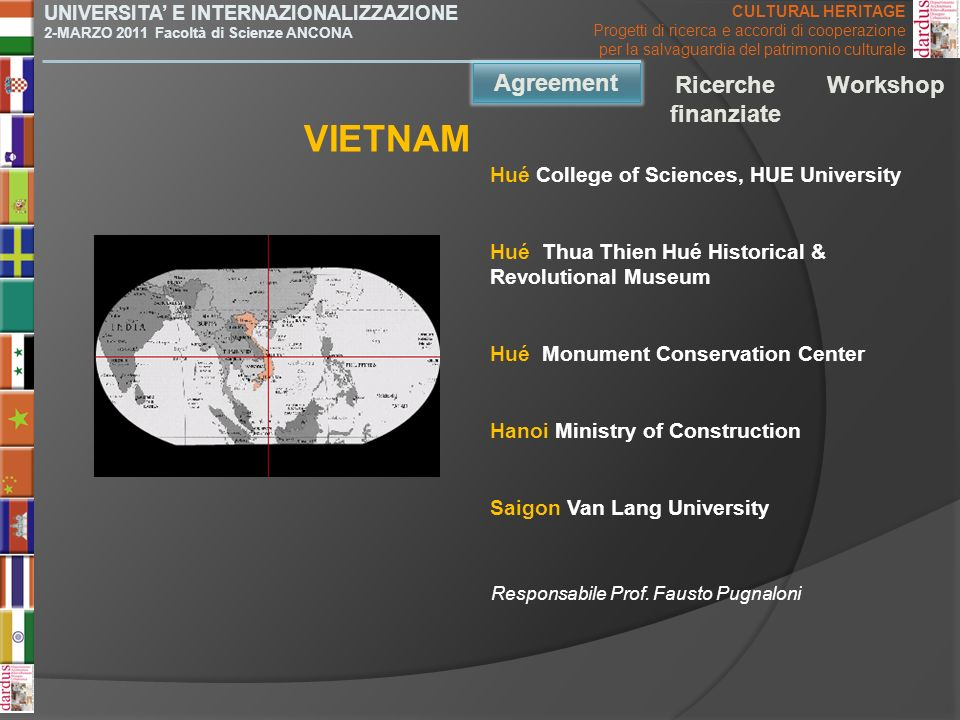 VIETNAM Agreement Agreement Ricerche finanziate Workshop
