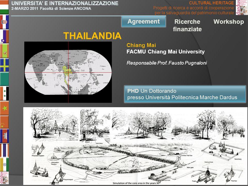 THAILANDIA Agreement Agreement Ricerche finanziate Workshop Chiang Mai