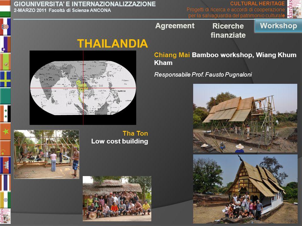 THAILANDIA Agreement Ricerche finanziate Workshop Workshop