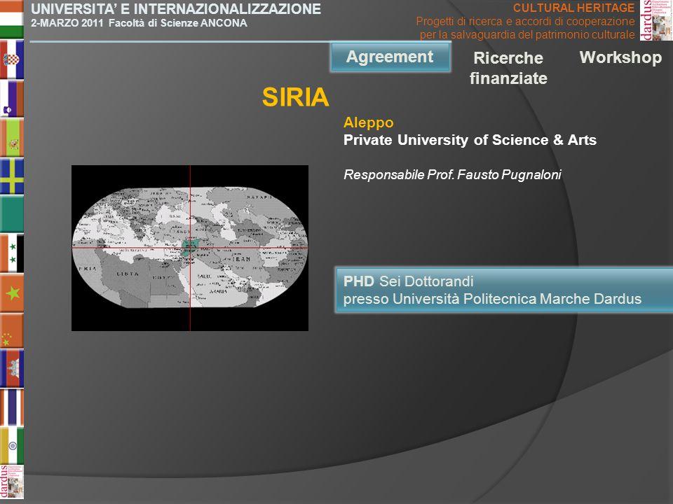 SIRIA Agreement Agreement Ricerche finanziate Workshop Aleppo