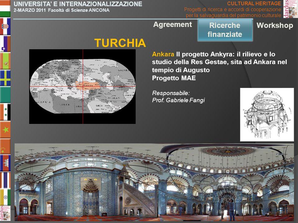 TURCHIA Agreement Ricerche finanziate Ricerche finanziate Workshop