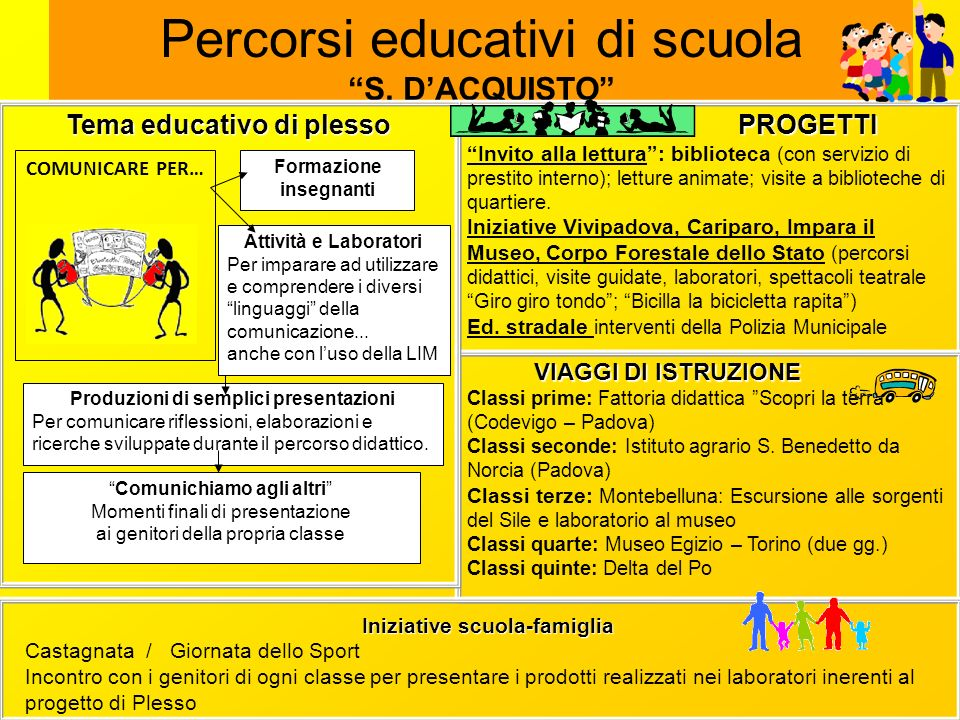 Tema educativo di plesso