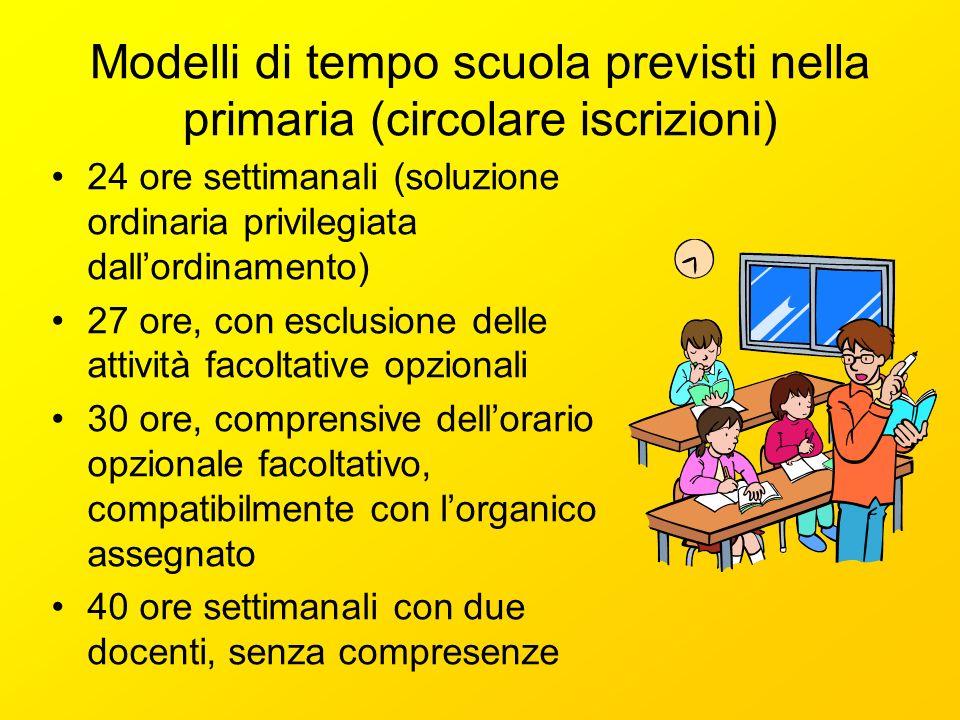 Modelli di tempo scuola previsti nella primaria (circolare iscrizioni)