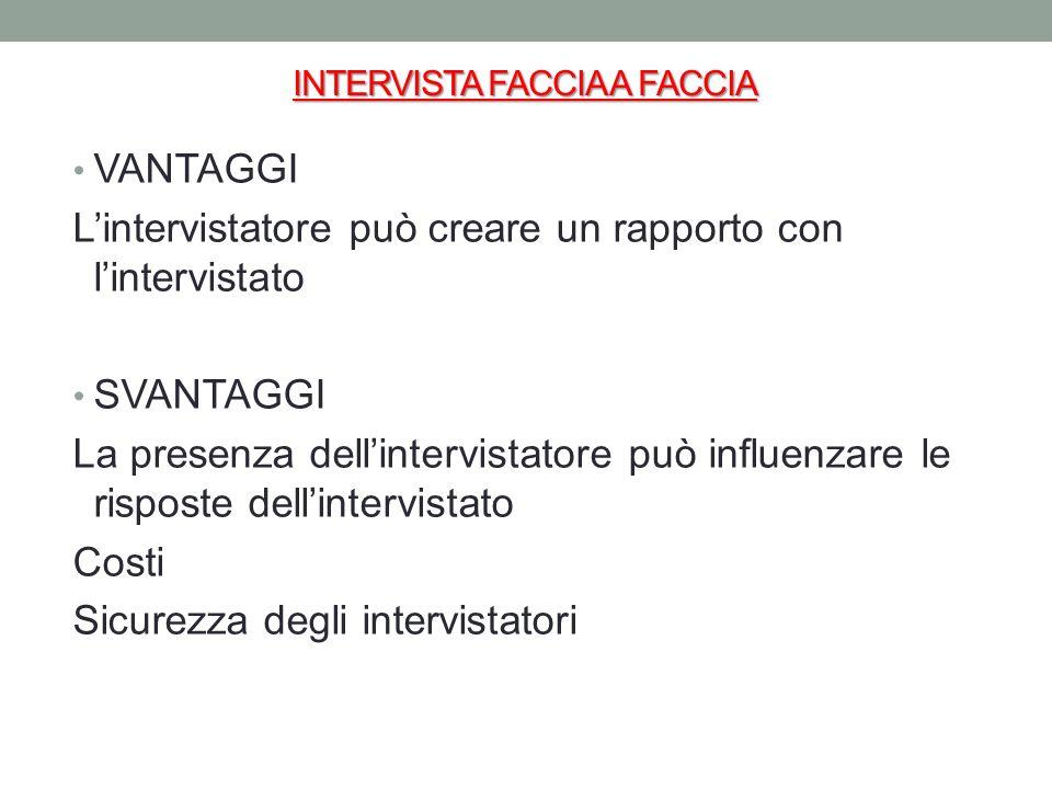 INTERVISTA FACCIA A FACCIA