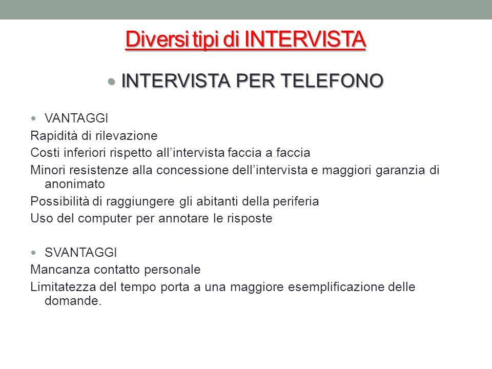 Diversi tipi di INTERVISTA