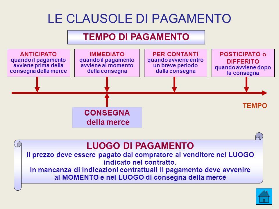 LE CLAUSOLE DI PAGAMENTO