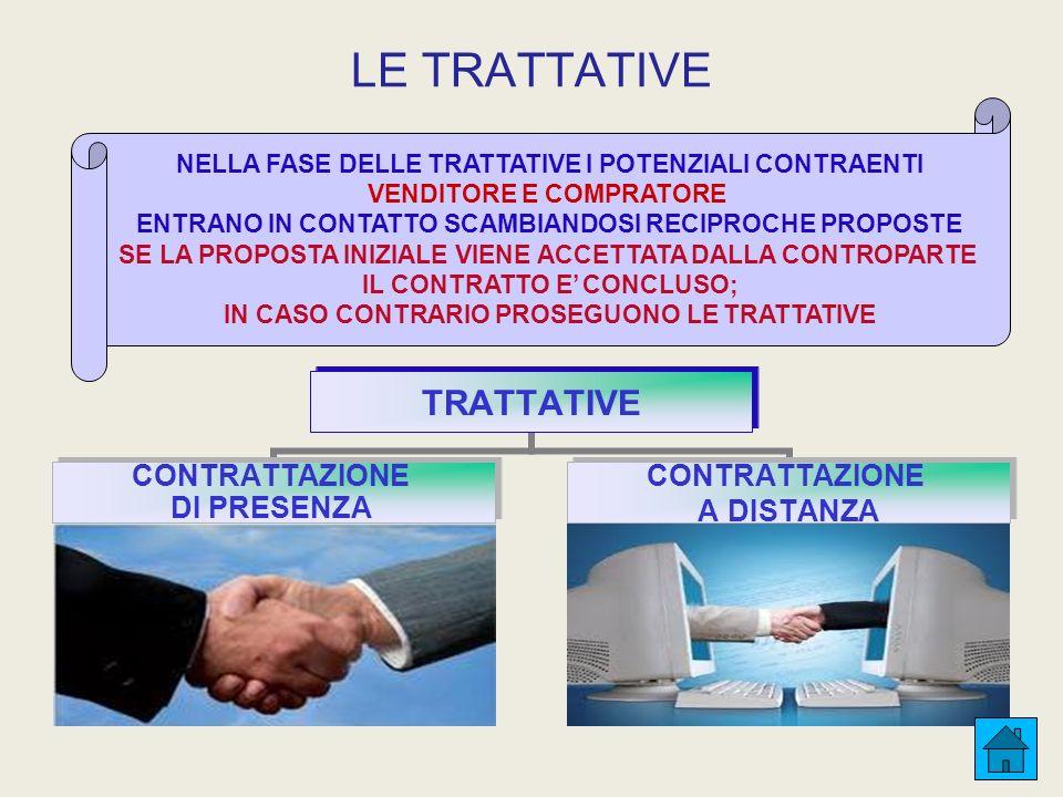 LE TRATTATIVE NELLA FASE DELLE TRATTATIVE I POTENZIALI CONTRAENTI