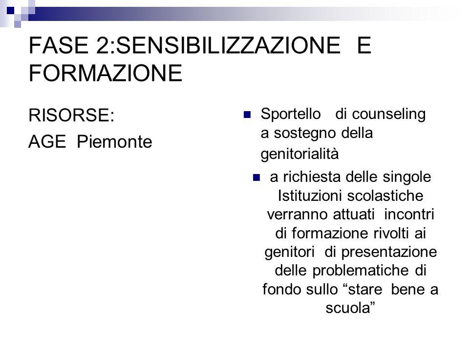 FASE 2:SENSIBILIZZAZIONE E FORMAZIONE