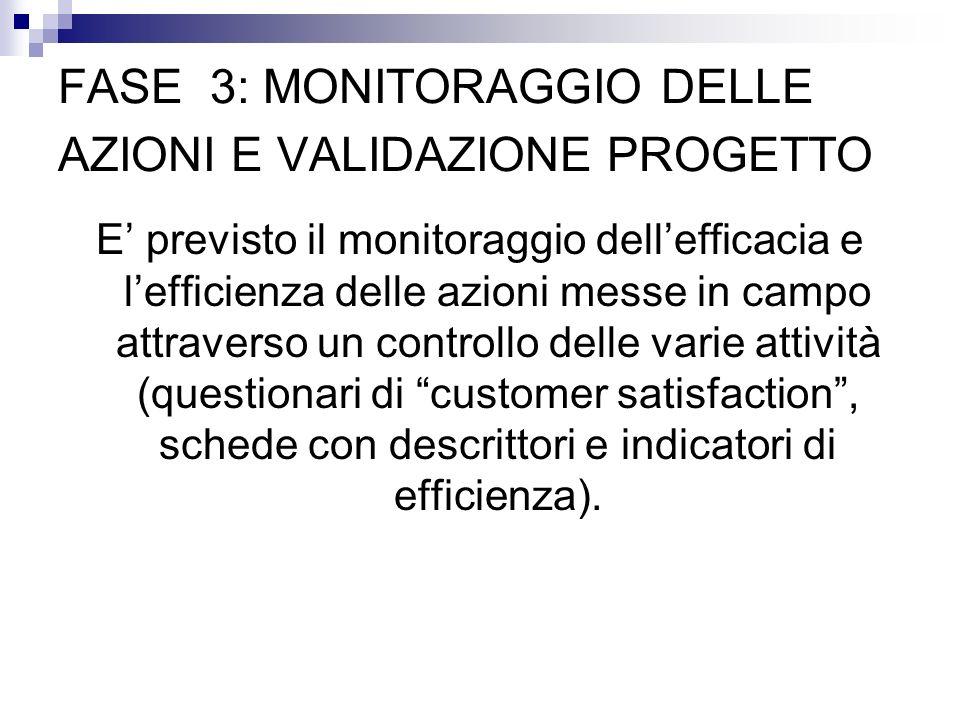 FASE 3: MONITORAGGIO DELLE AZIONI E VALIDAZIONE PROGETTO