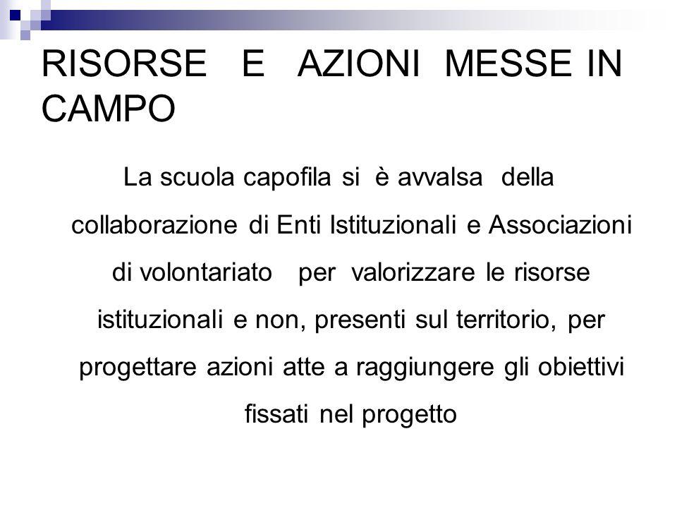 RISORSE E AZIONI MESSE IN CAMPO