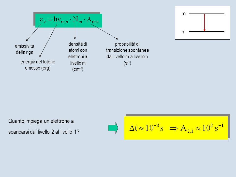 Quanto impiega un elettrone a scaricarsi dal livello 2 al livello 1