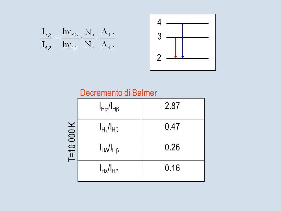 2 4 3 Decremento di Balmer IHa/IHb 2.87 IHg/IHb 0.47 IHd/IHb 0.26