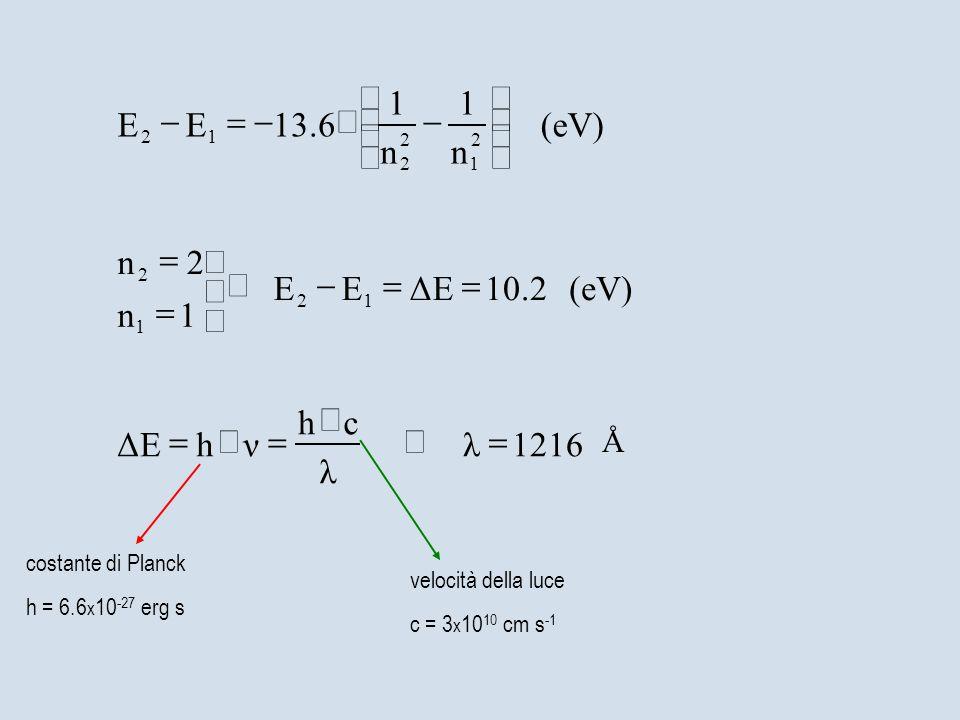 1216 λ c h ν ΔE (eV) 10.2 E 1 n 2 13.6 = Þ ´ - þ ý ü ÷ ø ö ç è æ λ Å