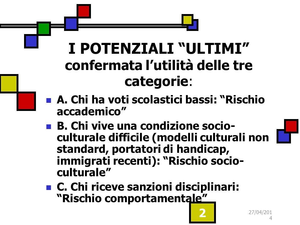I POTENZIALI ULTIMI confermata l'utilità delle tre categorie: