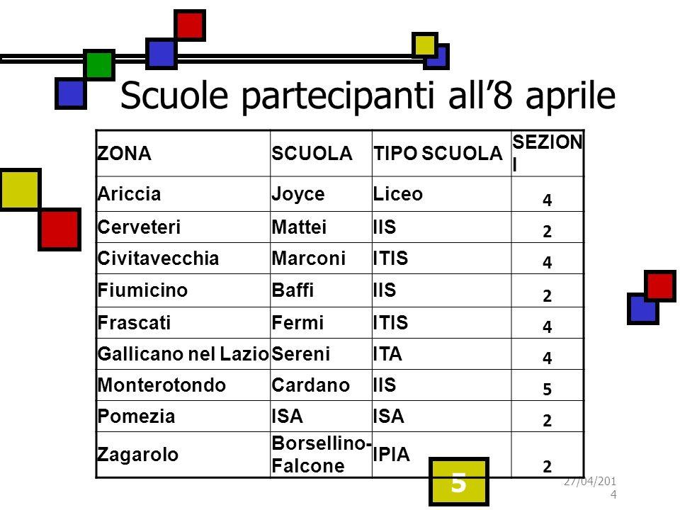 Scuole partecipanti all'8 aprile
