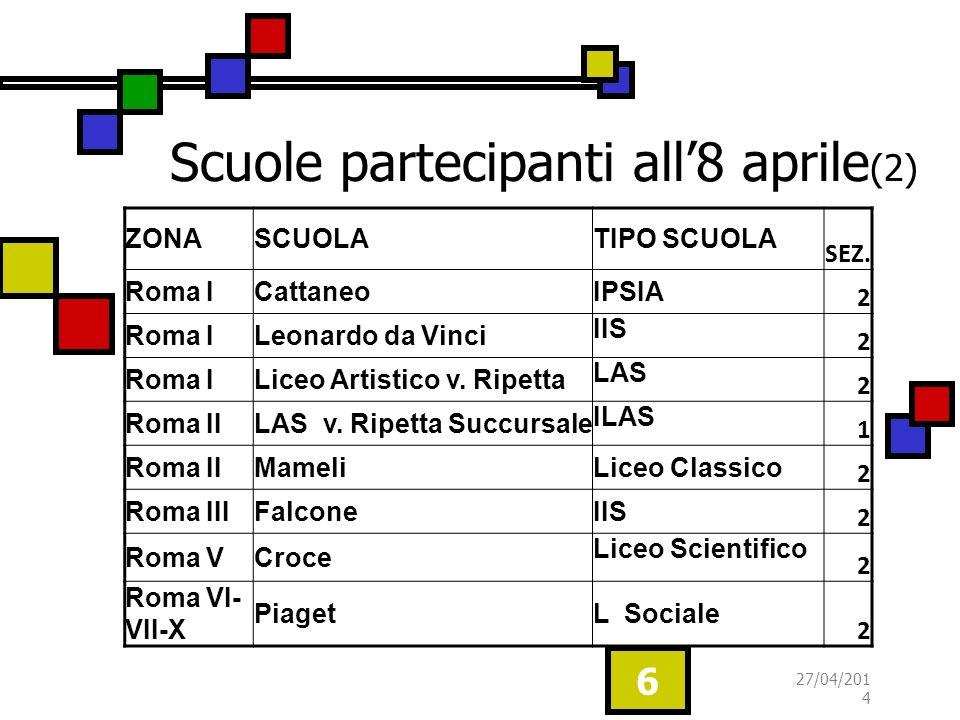 Scuole partecipanti all'8 aprile(2)