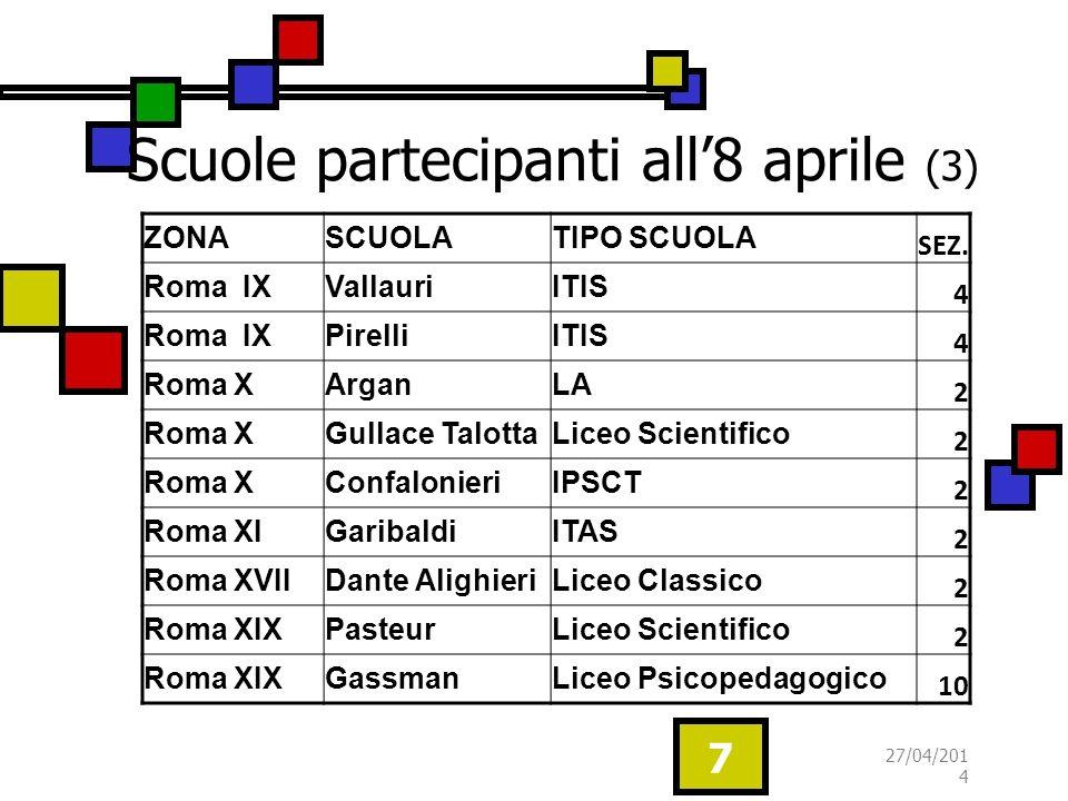 Scuole partecipanti all'8 aprile (3)