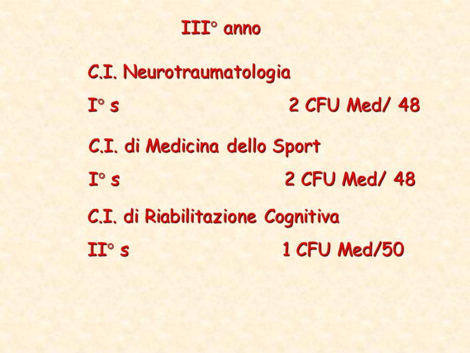 III° anno C.I. Neurotraumatologia. I° s 2 CFU Med/ 48. C.I. di Medicina dello Sport.