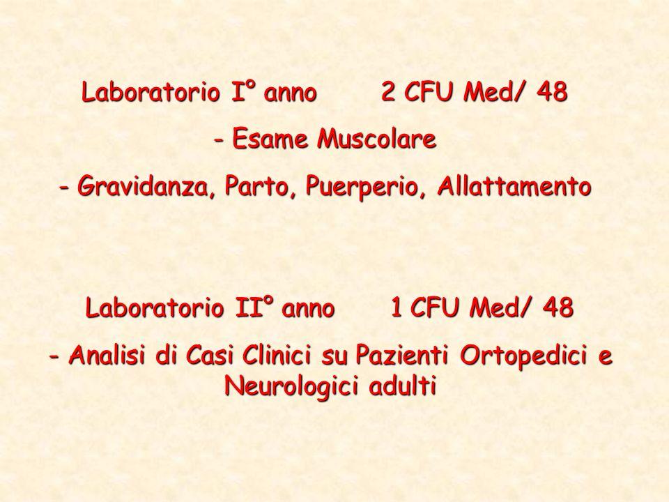 Laboratorio I° anno 2 CFU Med/ 48 - Esame Muscolare