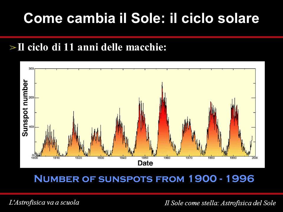Come cambia il Sole: il ciclo solare