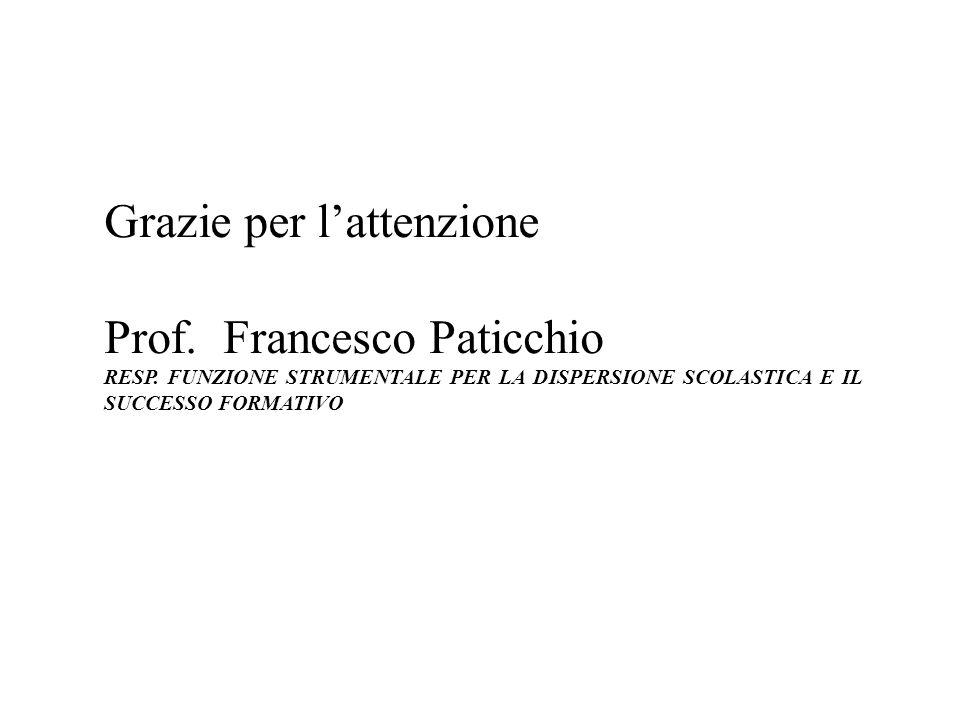 Grazie per l'attenzione Prof. Francesco Paticchio