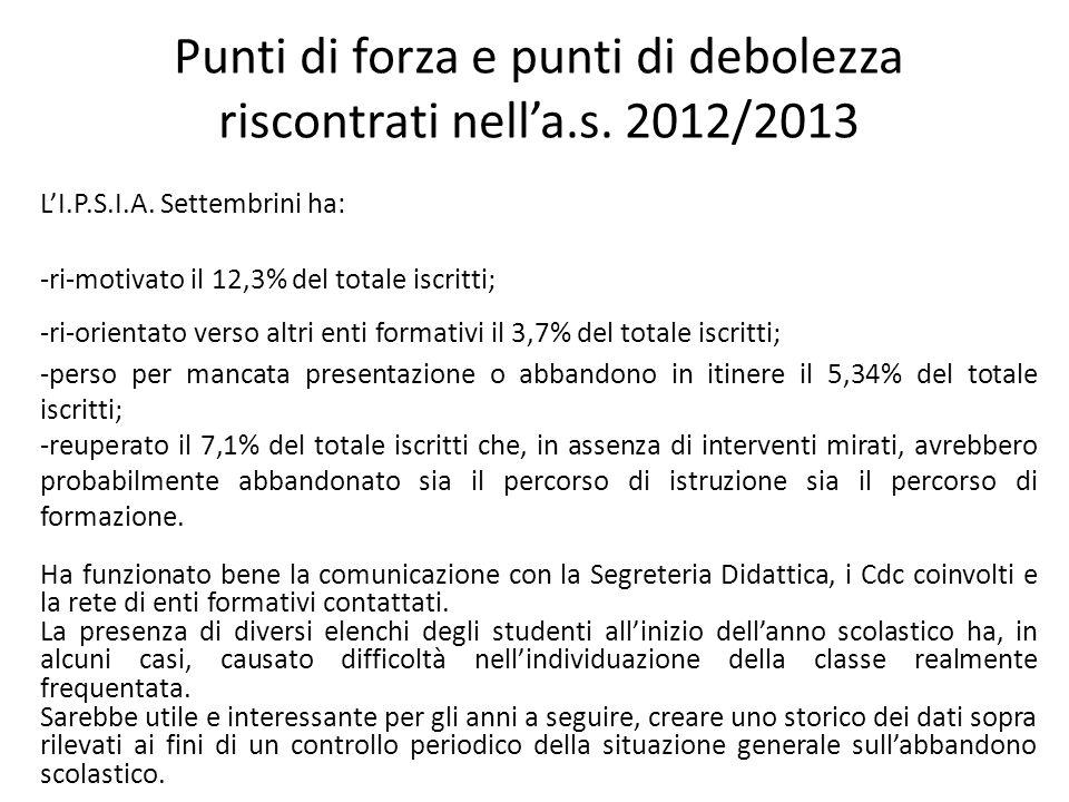 Punti di forza e punti di debolezza riscontrati nell'a.s. 2012/2013
