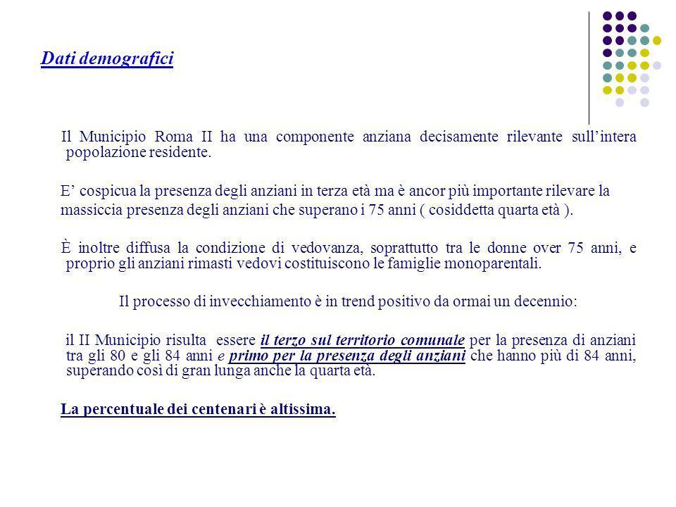 Dati demografici Il Municipio Roma II ha una componente anziana decisamente rilevante sull'intera popolazione residente.