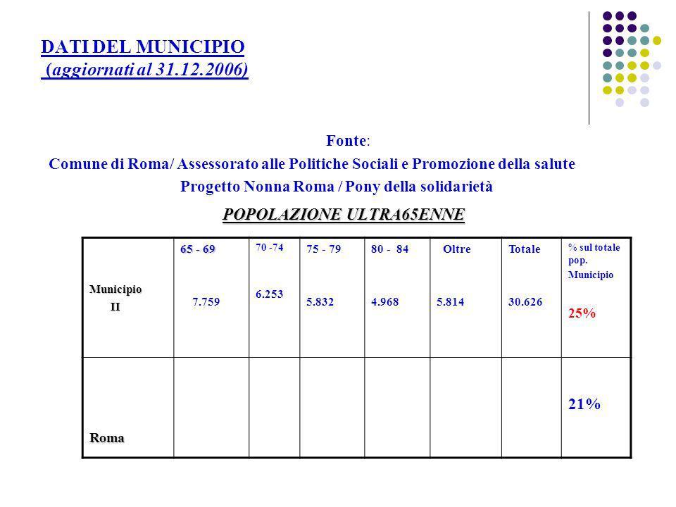 DATI DEL MUNICIPIO (aggiornati al 31.12.2006)