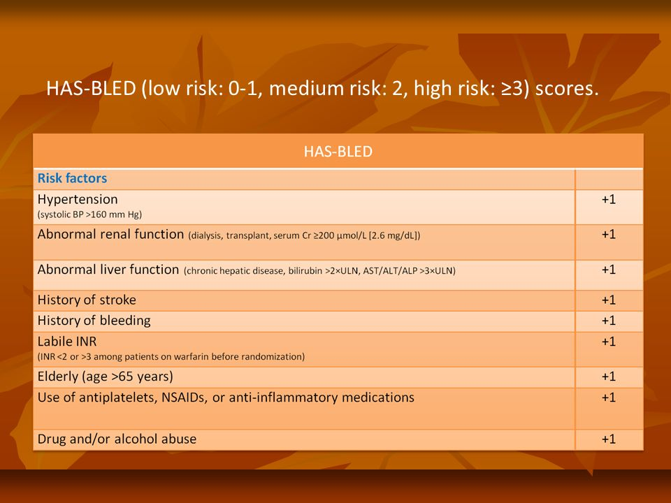 HAS-BLED (low risk: 0-1, medium risk: 2, high risk: ≥3) scores.