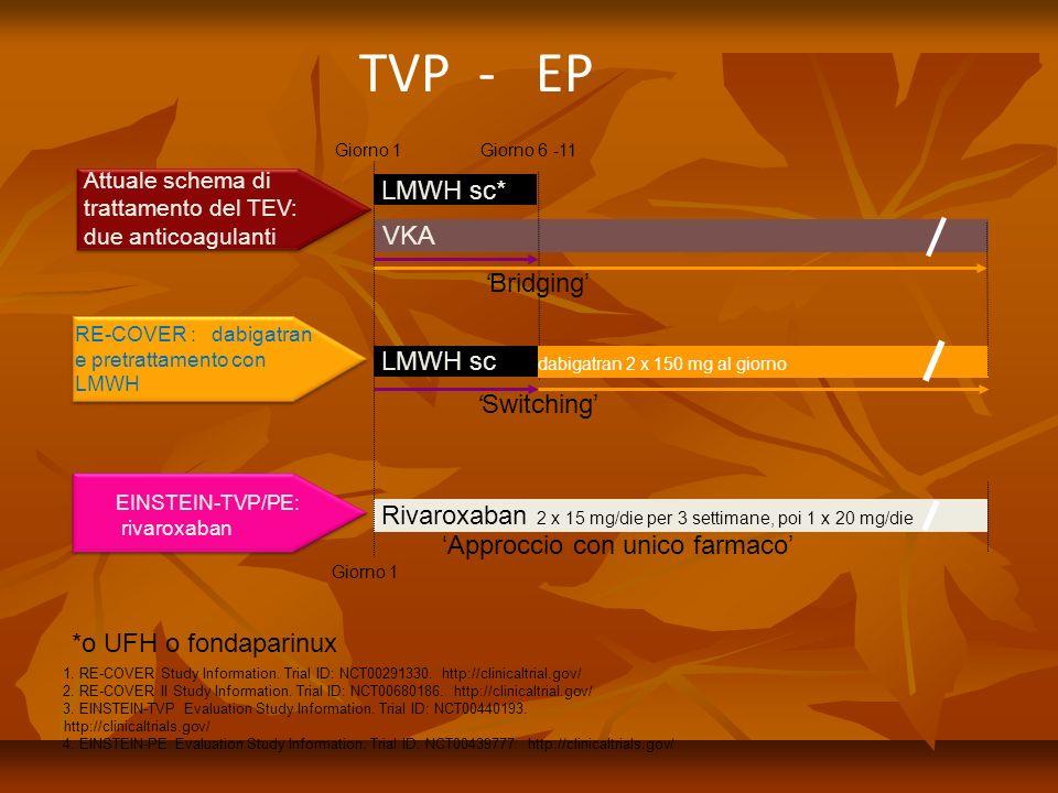 TVP - EP LMWH sc* VKA 'Bridging' LMWH sc