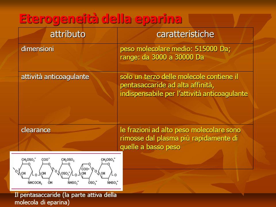 Eterogeneità della eparina