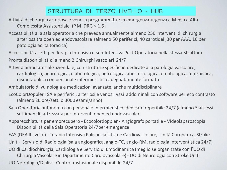 STRUTTURA DI TERZO LIVELLO - HUB